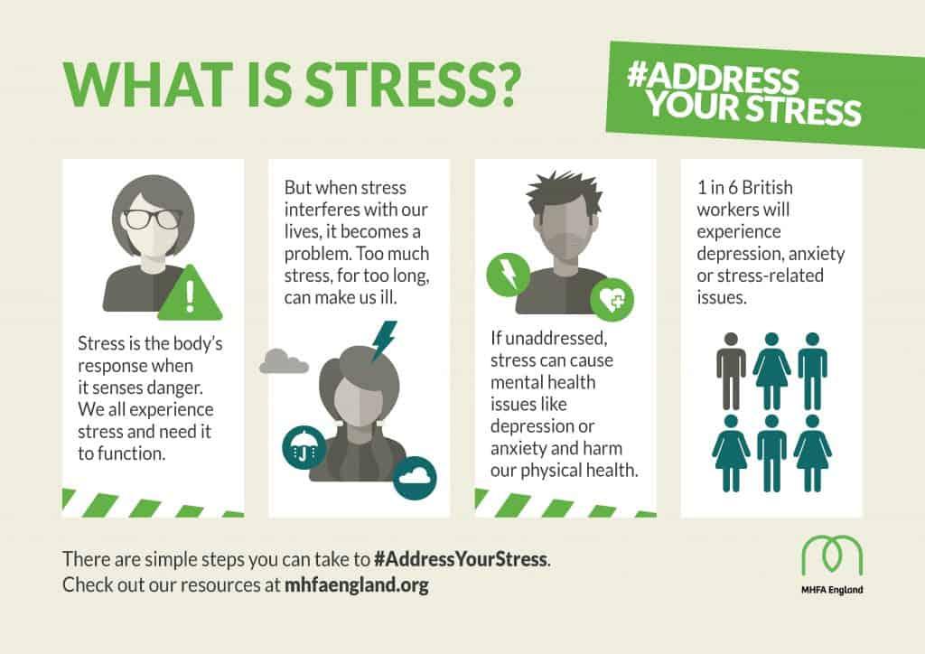 Stress Awareness poster